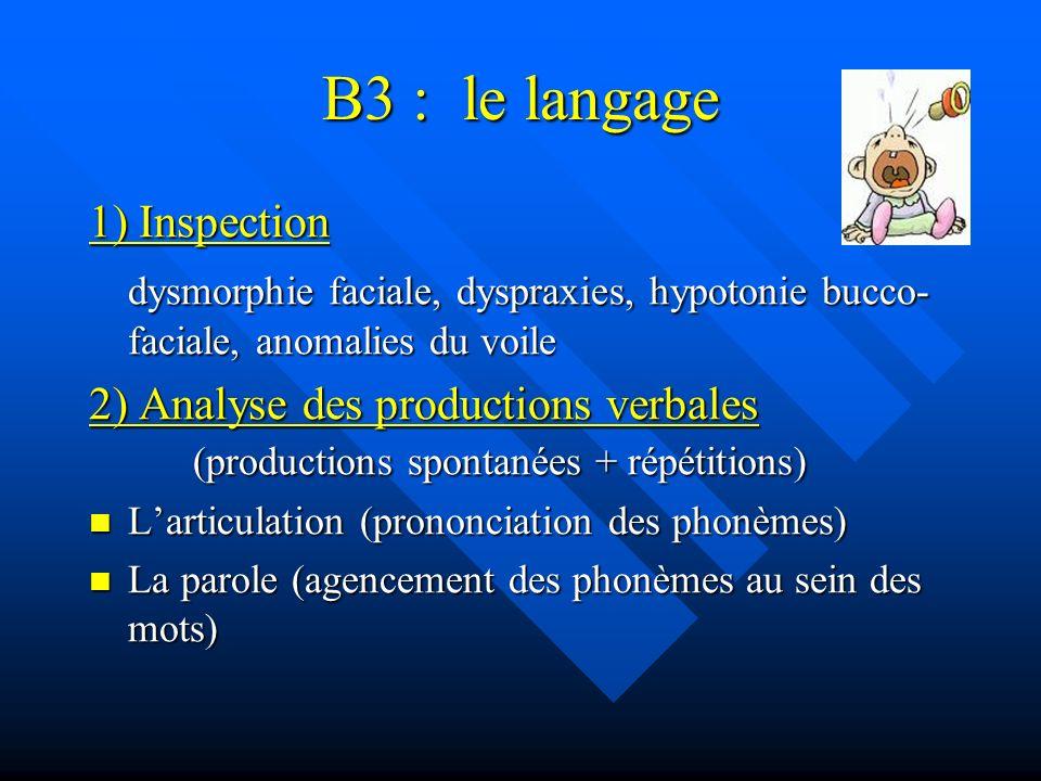 B3 : le langage 1) Inspection
