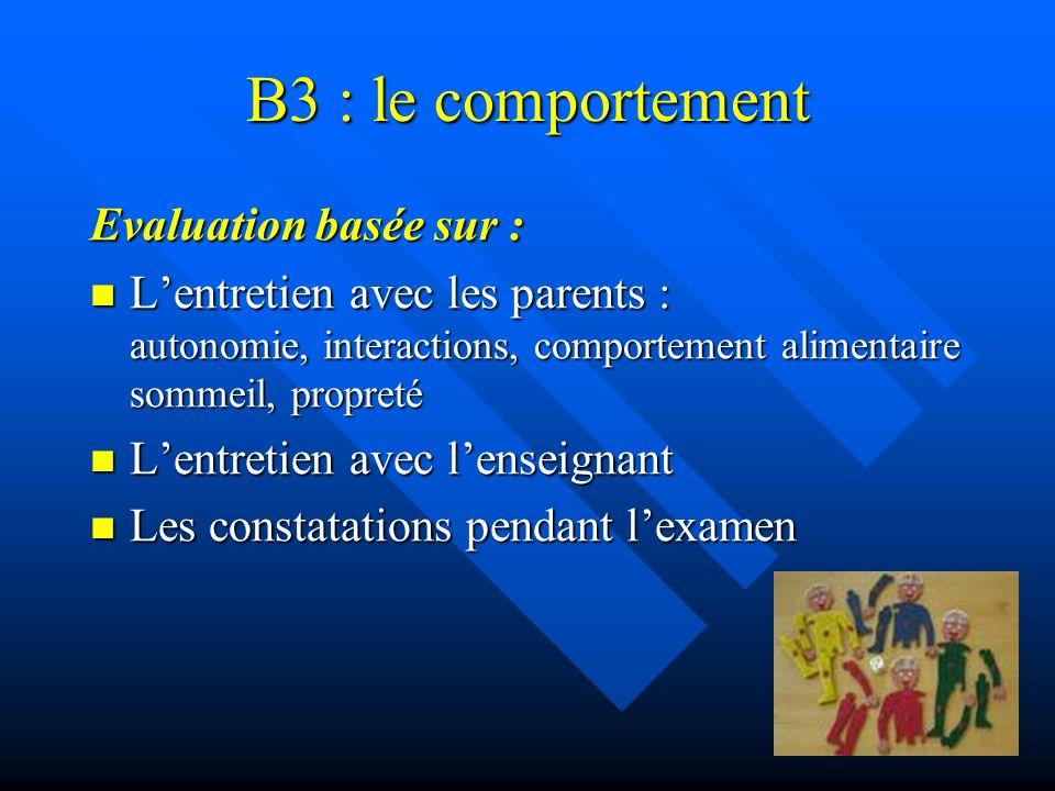 B3 : le comportement Evaluation basée sur :