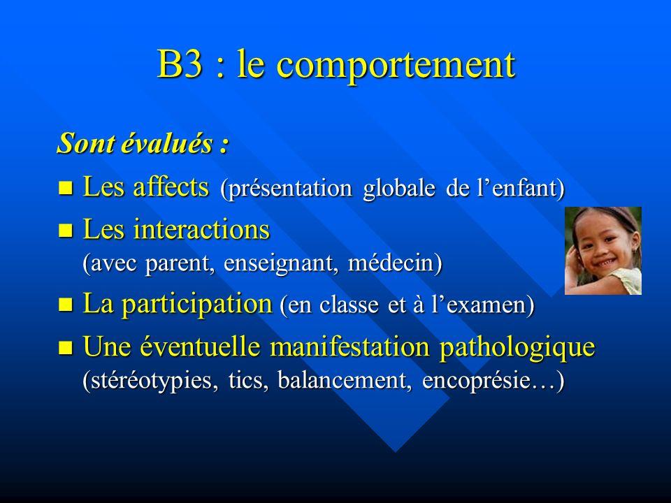 B3 : le comportement Sont évalués :