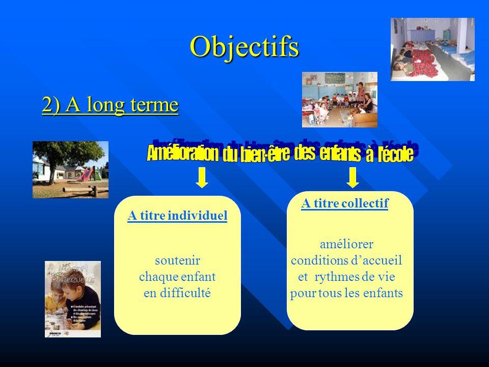 Objectifs 2) A long terme