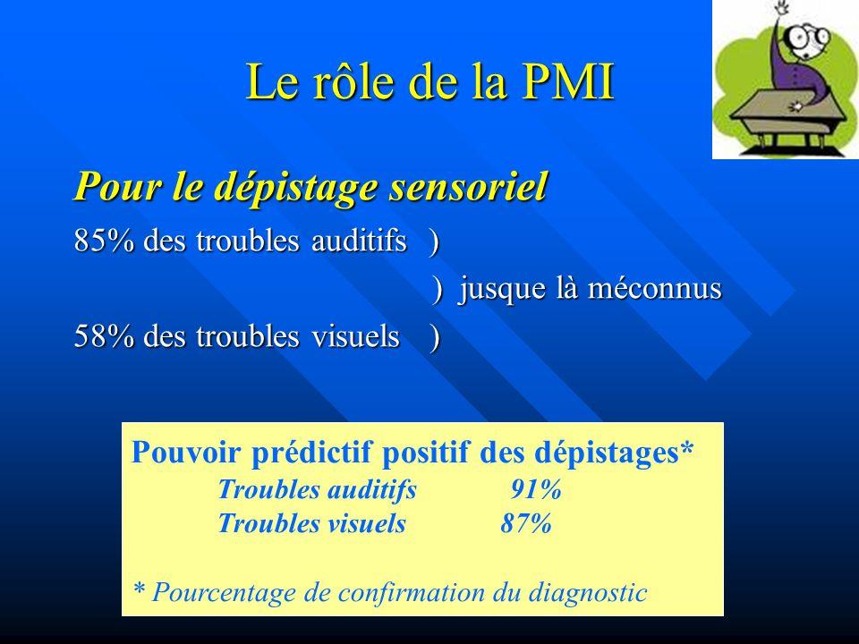 Le rôle de la PMI Pour le dépistage sensoriel