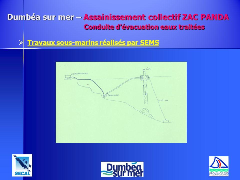 Dumbéa sur mer – Assainissement collectif ZAC PANDA