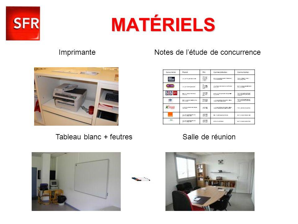 MATÉRIELS Imprimante Notes de l'étude de concurrence