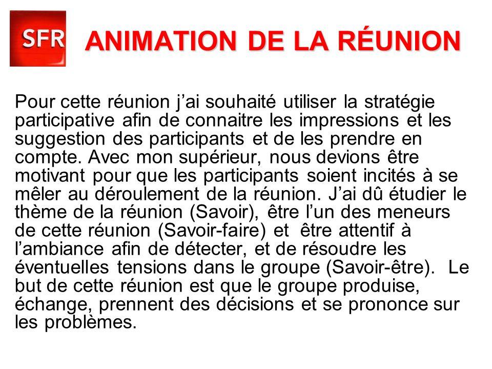 ANIMATION DE LA RÉUNION