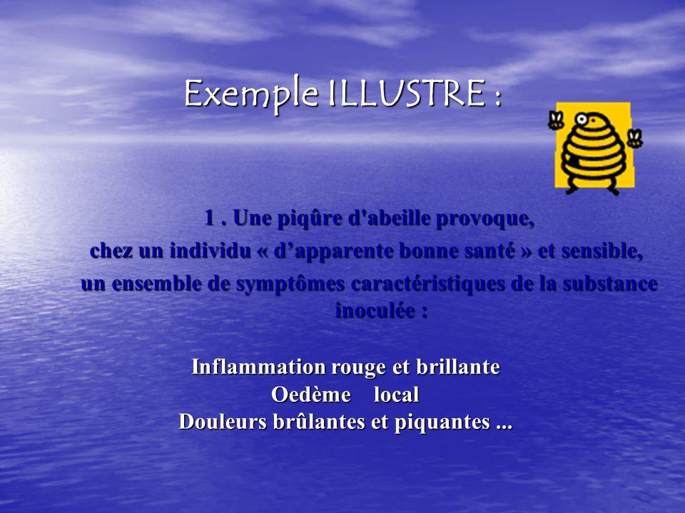 Exemple ILLUSTRE : 1 . Une piqûre d abeille provoque,