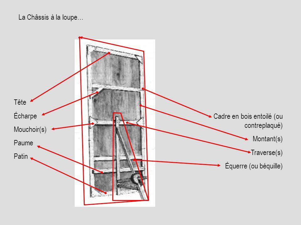 La Châssis à la loupe… Tête. Écharpe. Mouchoir(s) Paume. Patin. Cadre en bois entoilé (ou contreplaqué)
