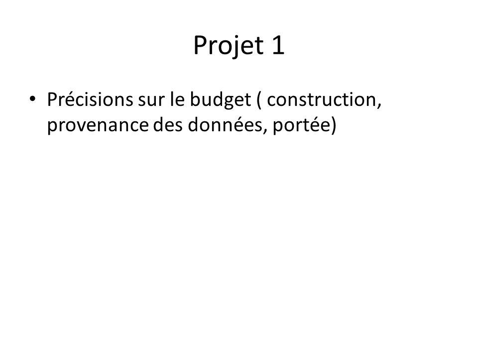 Projet 1 Précisions sur le budget ( construction, provenance des données, portée)