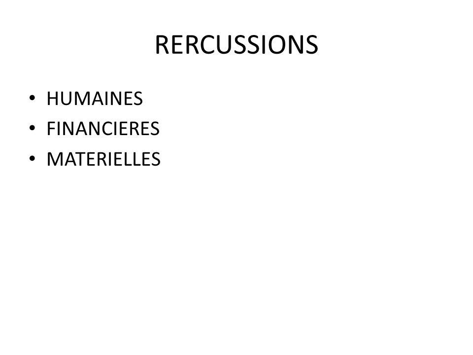 RERCUSSIONS HUMAINES FINANCIERES MATERIELLES