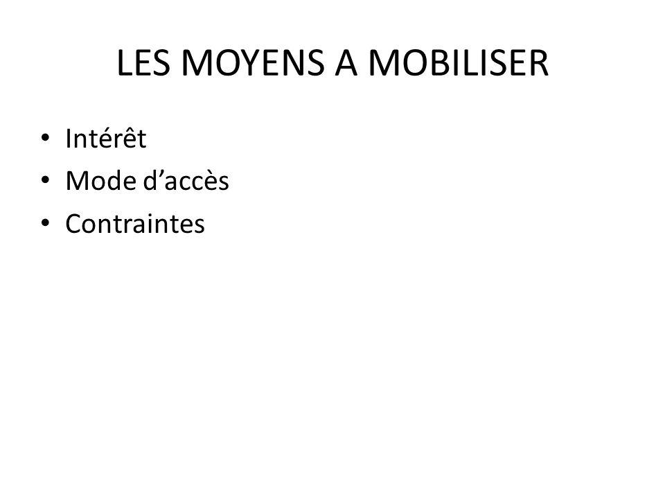 LES MOYENS A MOBILISER Intérêt Mode d'accès Contraintes
