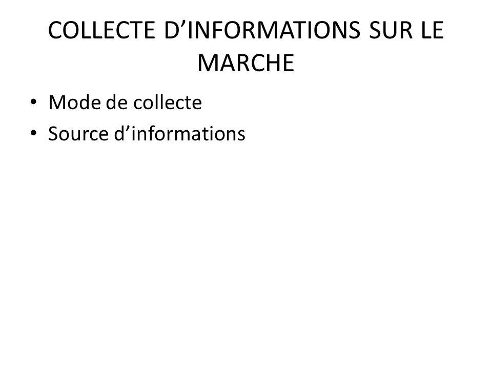 COLLECTE D'INFORMATIONS SUR LE MARCHE