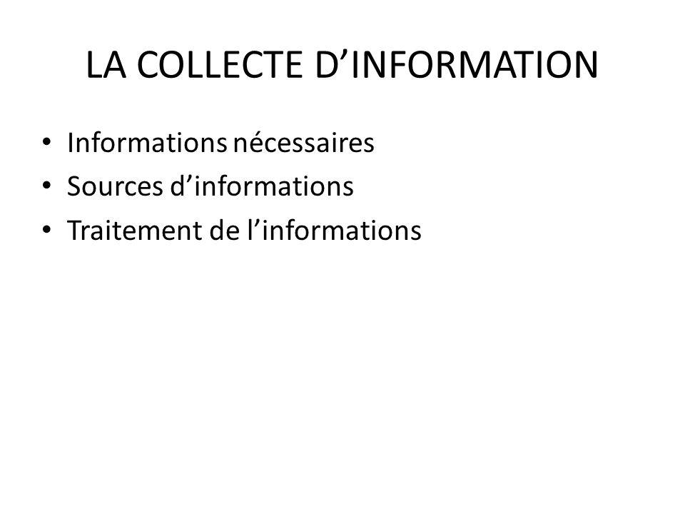 LA COLLECTE D'INFORMATION