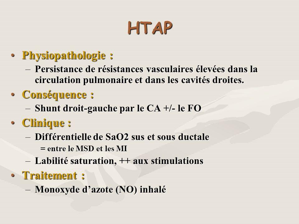 HTAP Physiopathologie : Conséquence : Clinique : Traitement :