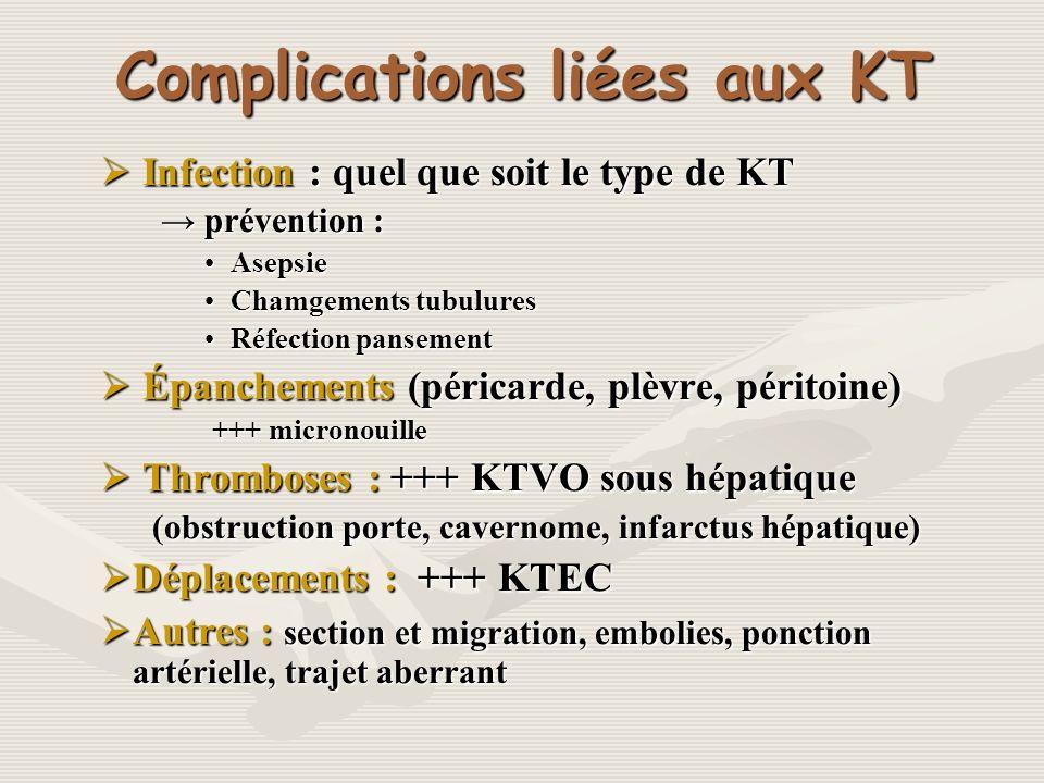 Complications liées aux KT