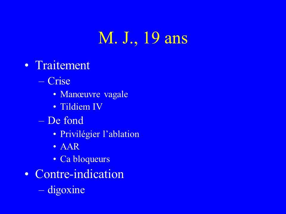 M. J., 19 ans Traitement Contre-indication Crise De fond digoxine