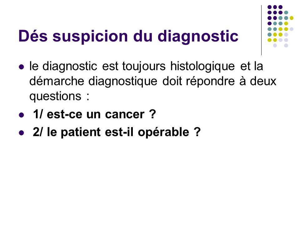 Dés suspicion du diagnostic