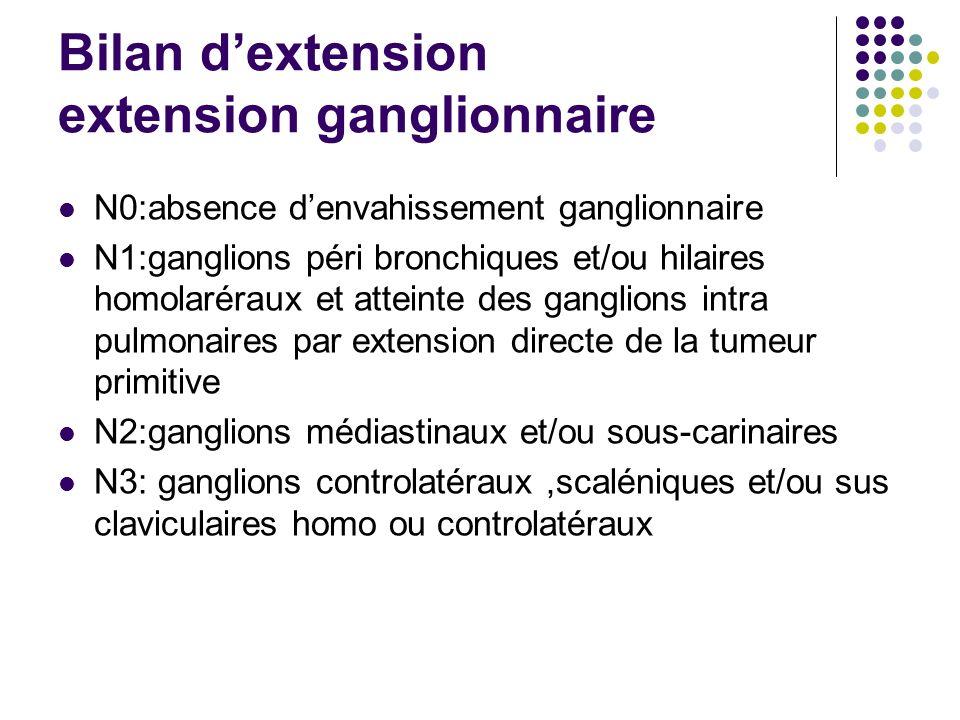 Bilan d'extension extension ganglionnaire