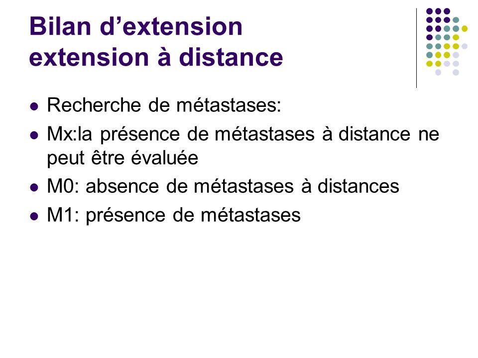 Bilan d'extension extension à distance