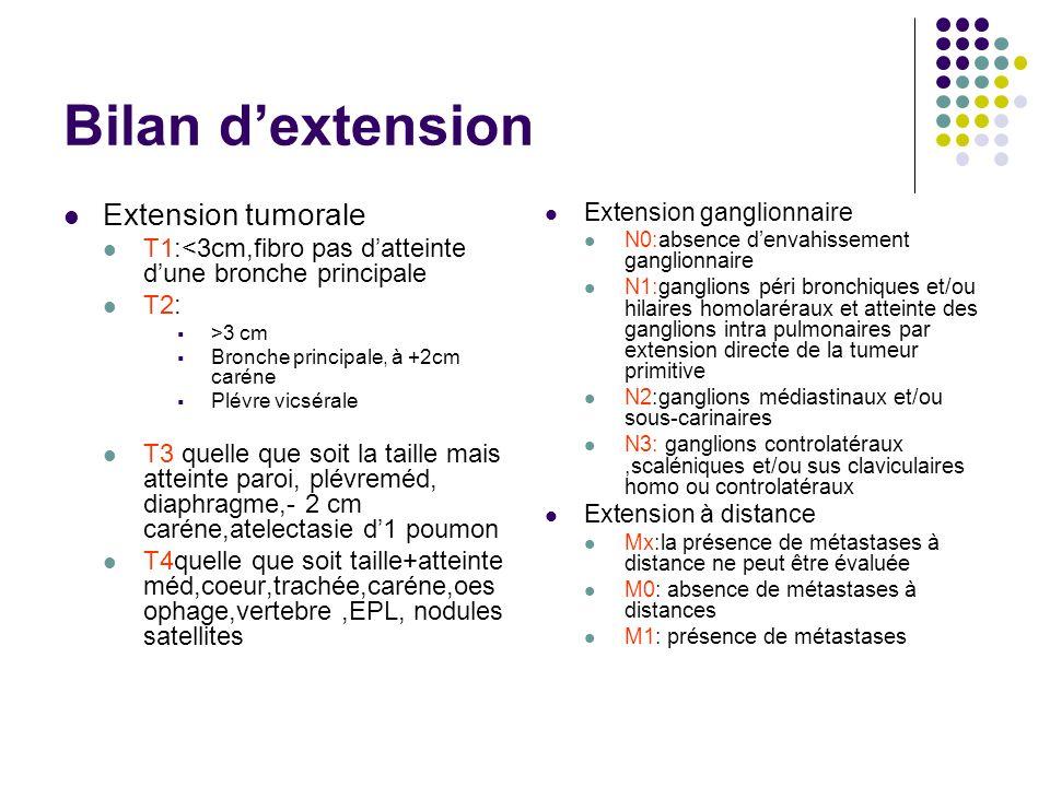 Bilan d'extension Extension tumorale