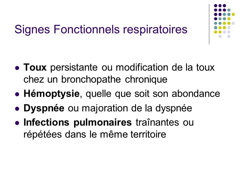Signes Fonctionnels respiratoires