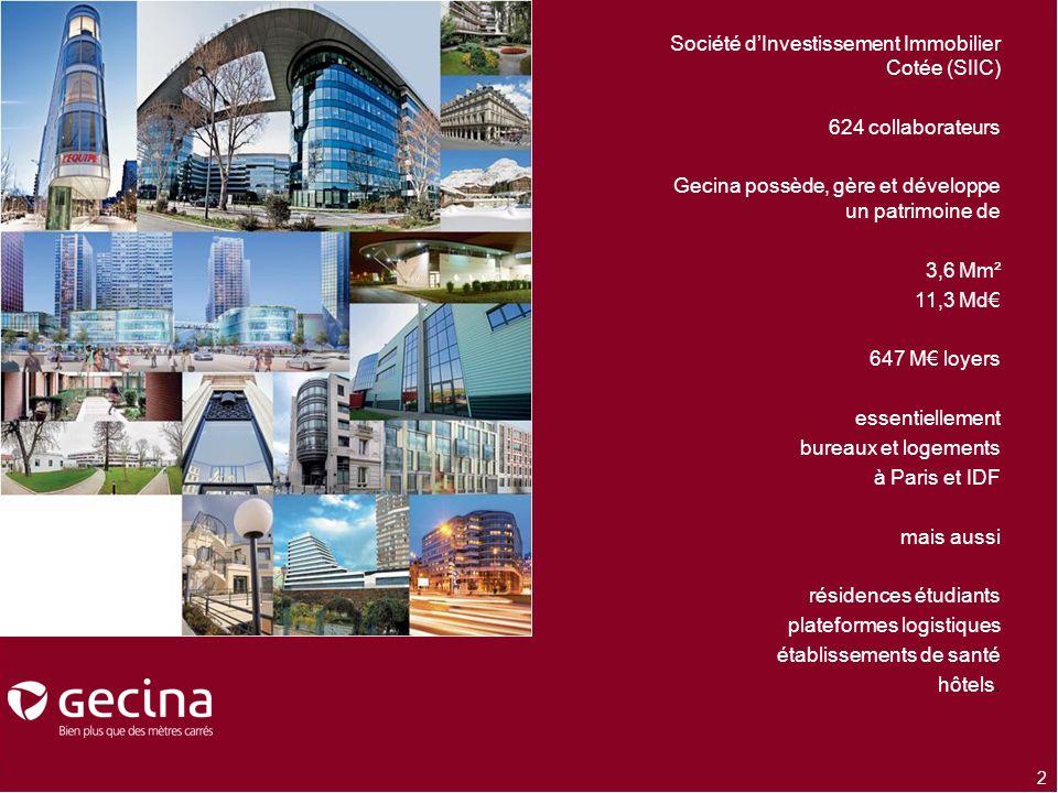 Société d'Investissement Immobilier Cotée (SIIC)