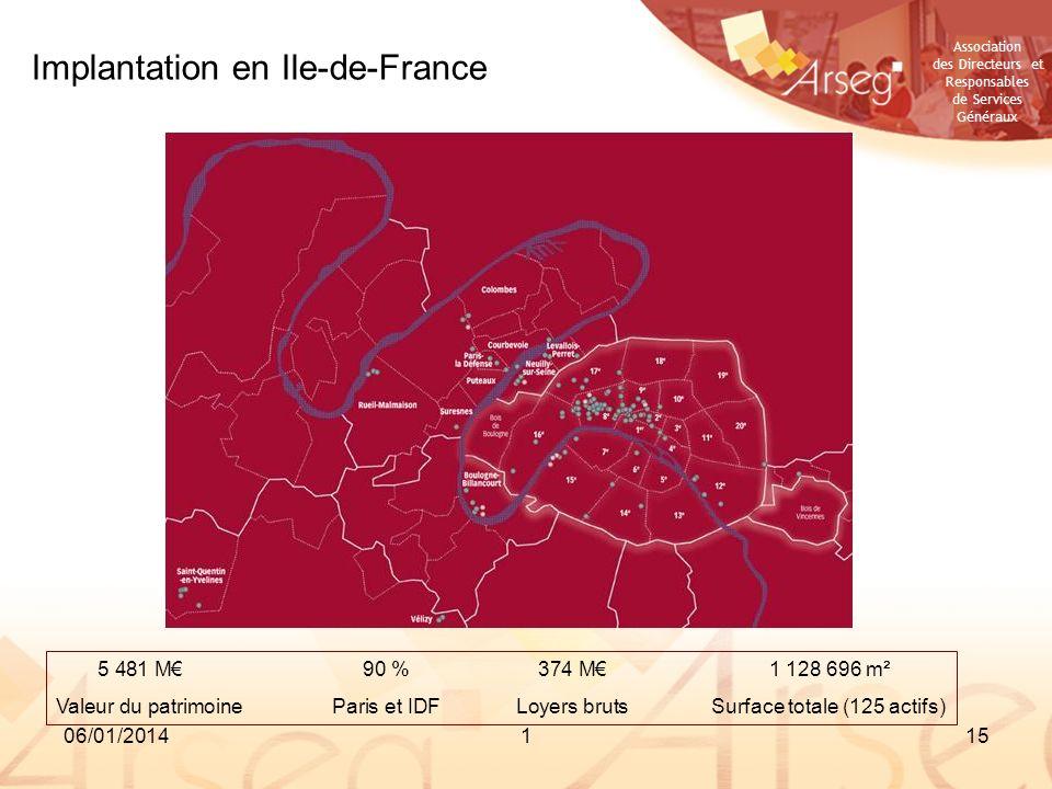 Implantation en Ile-de-France