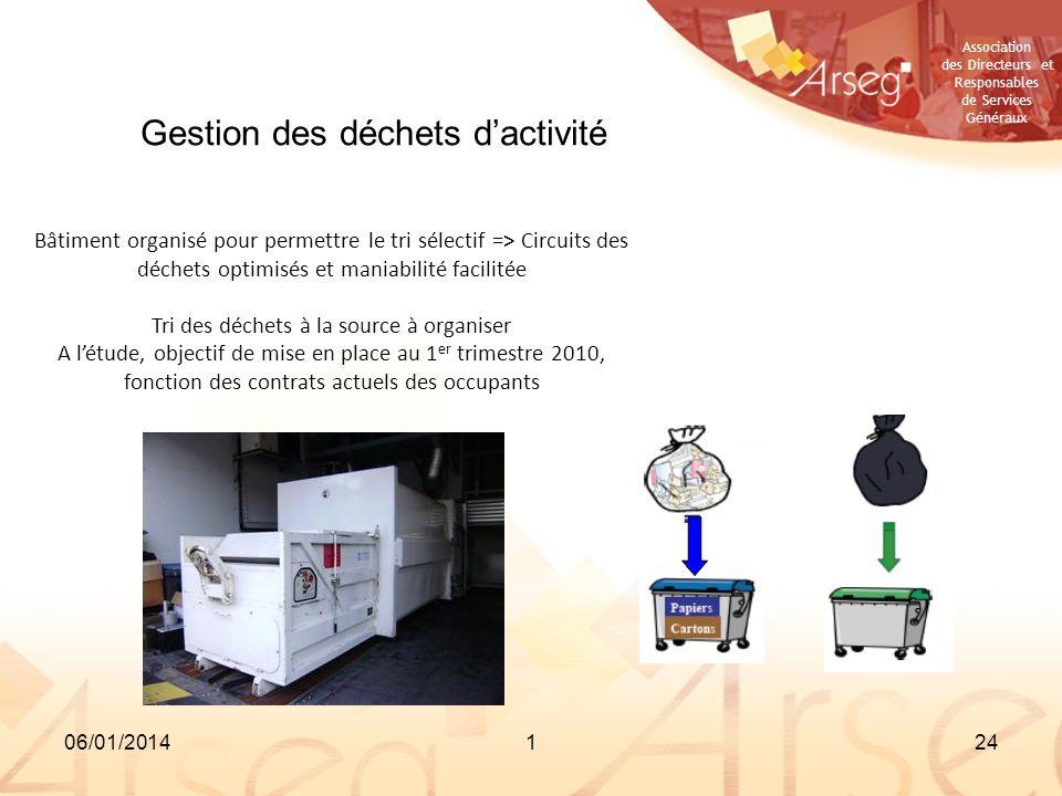 Tri des déchets à la source à organiser