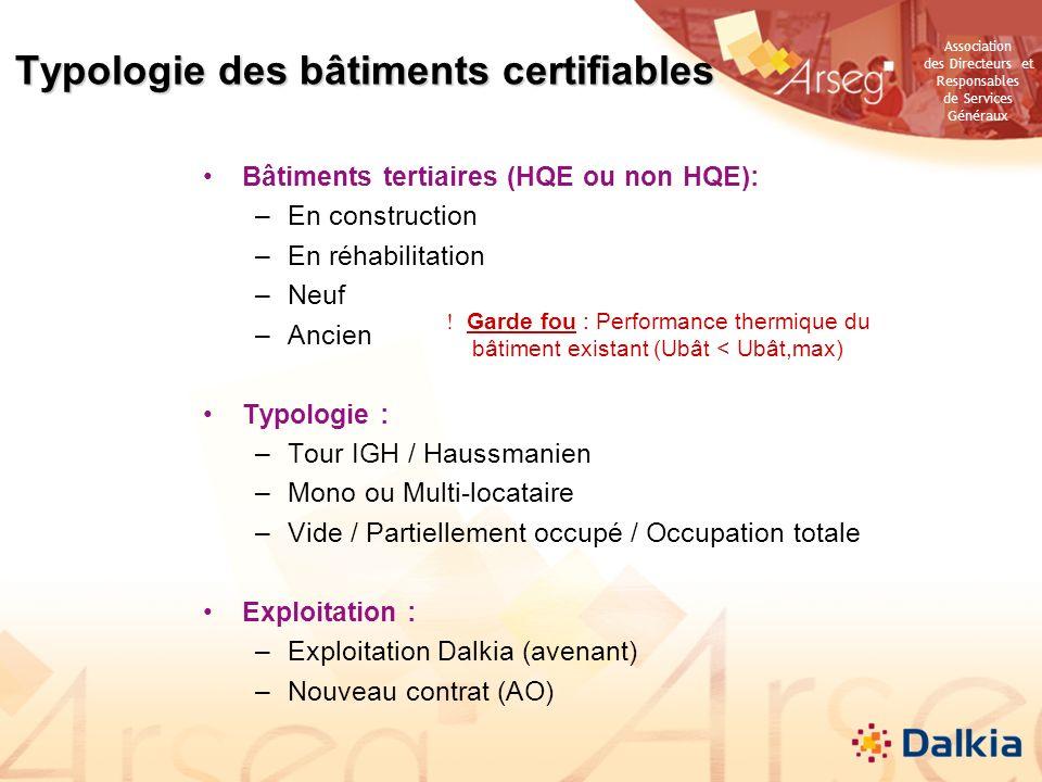 Typologie des bâtiments certifiables