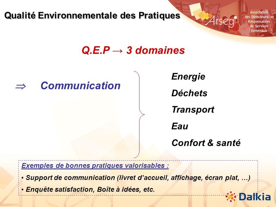 Qualité Environnementale des Pratiques