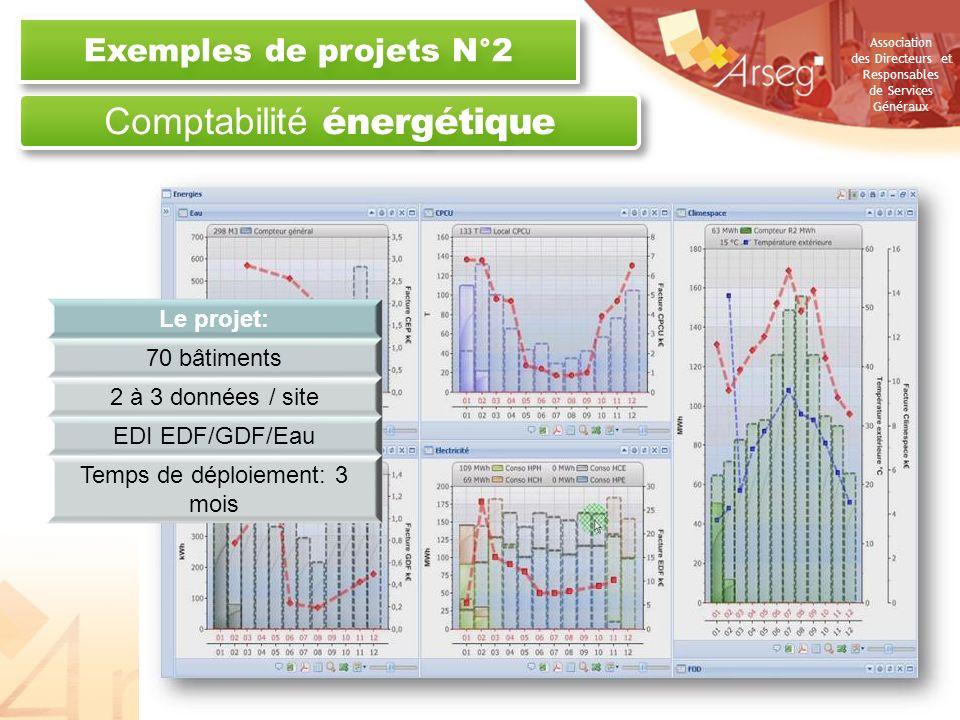 Comptabilité énergétique