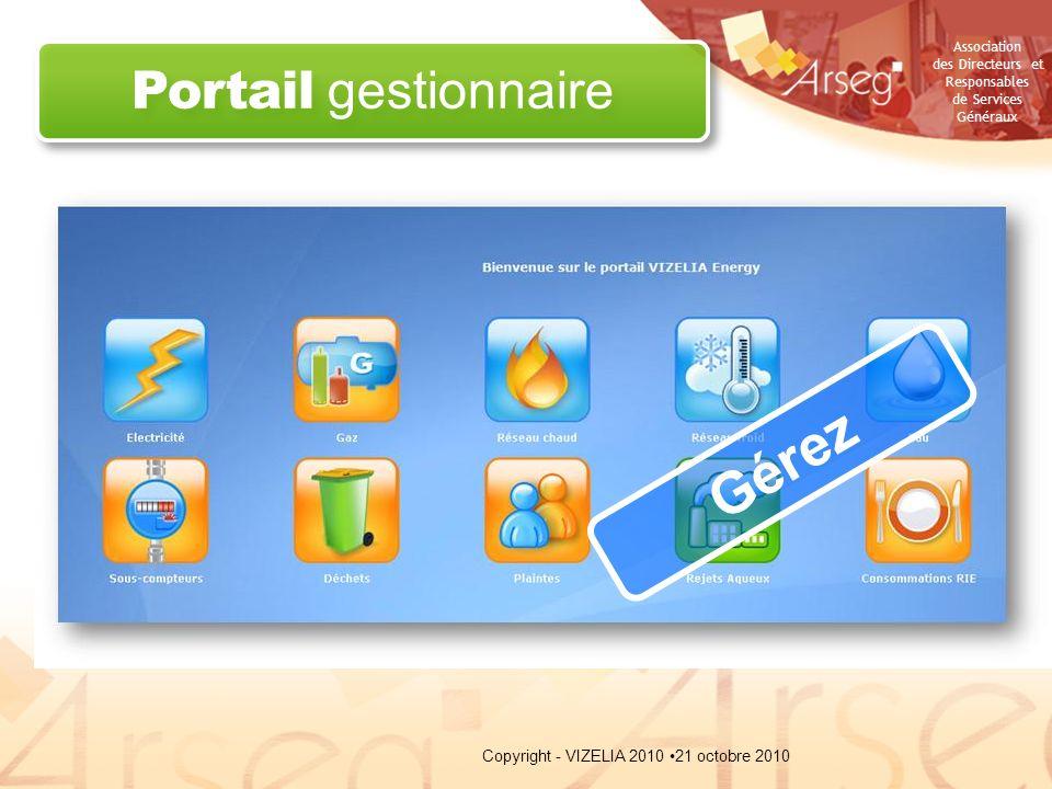 Portail gestionnaire Gérez Copyright - VIZELIA 2010 • 21 octobre 2010
