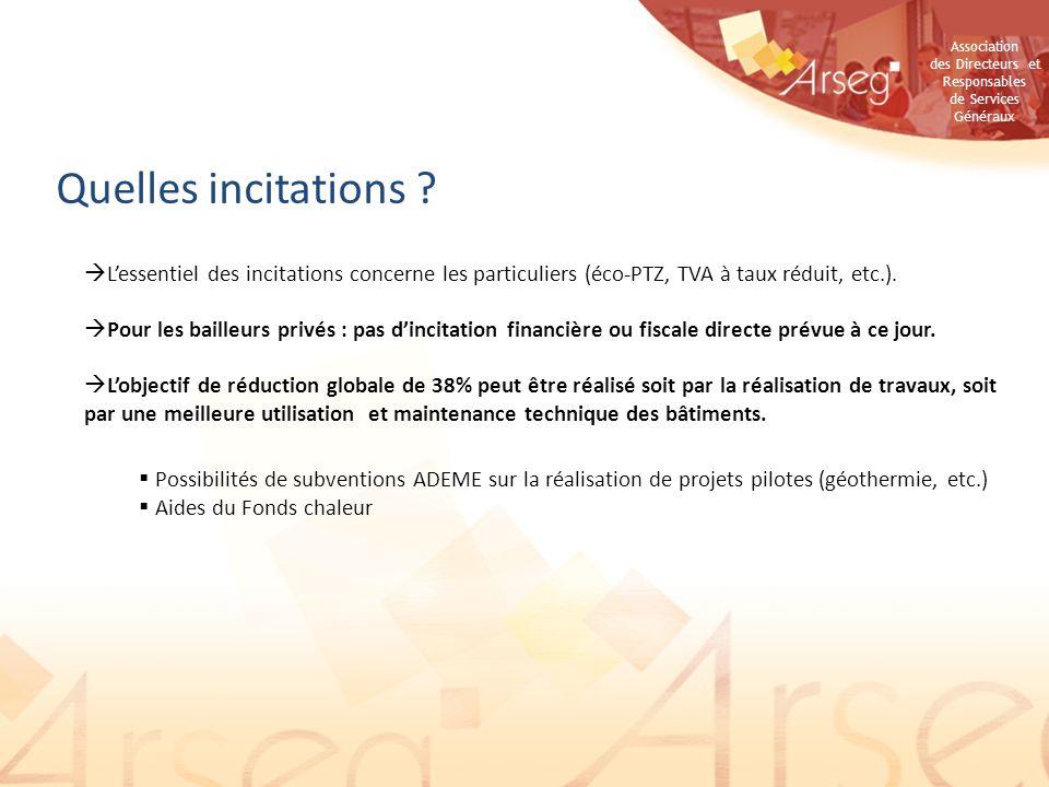 Quelles incitations L'essentiel des incitations concerne les particuliers (éco-PTZ, TVA à taux réduit, etc.).