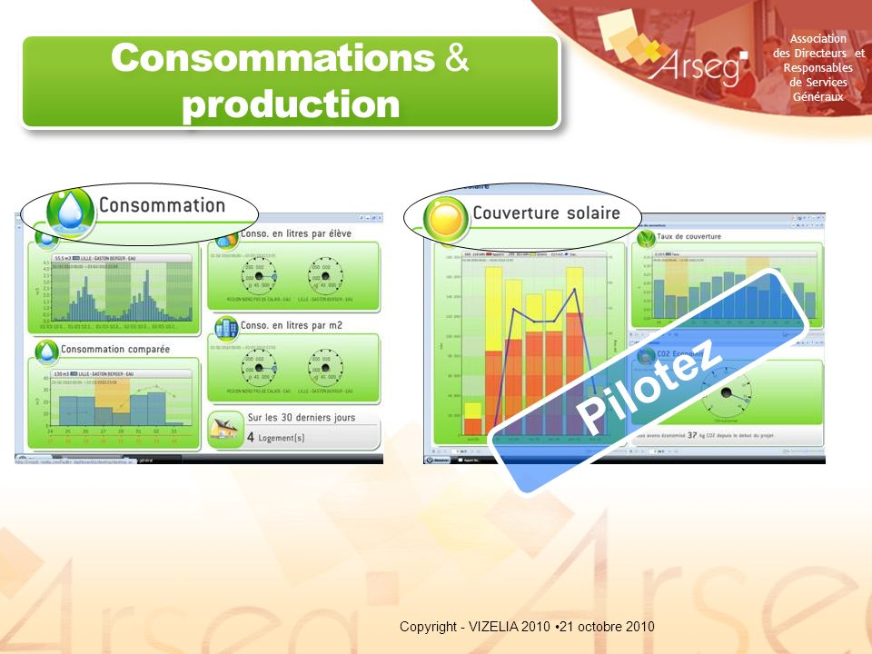 Consommations & production