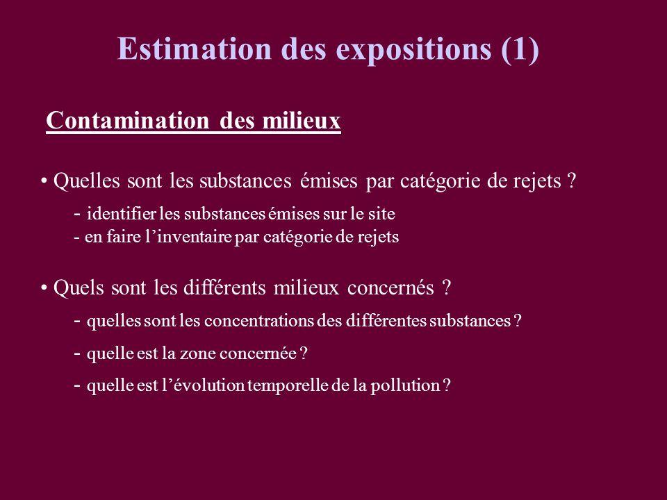 Estimation des expositions (1)