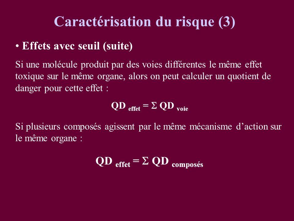 Caractérisation du risque (3)
