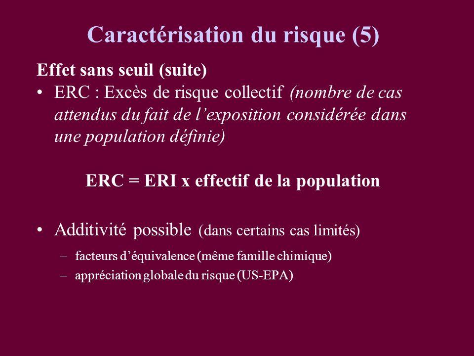 Caractérisation du risque (5) ERC = ERI x effectif de la population
