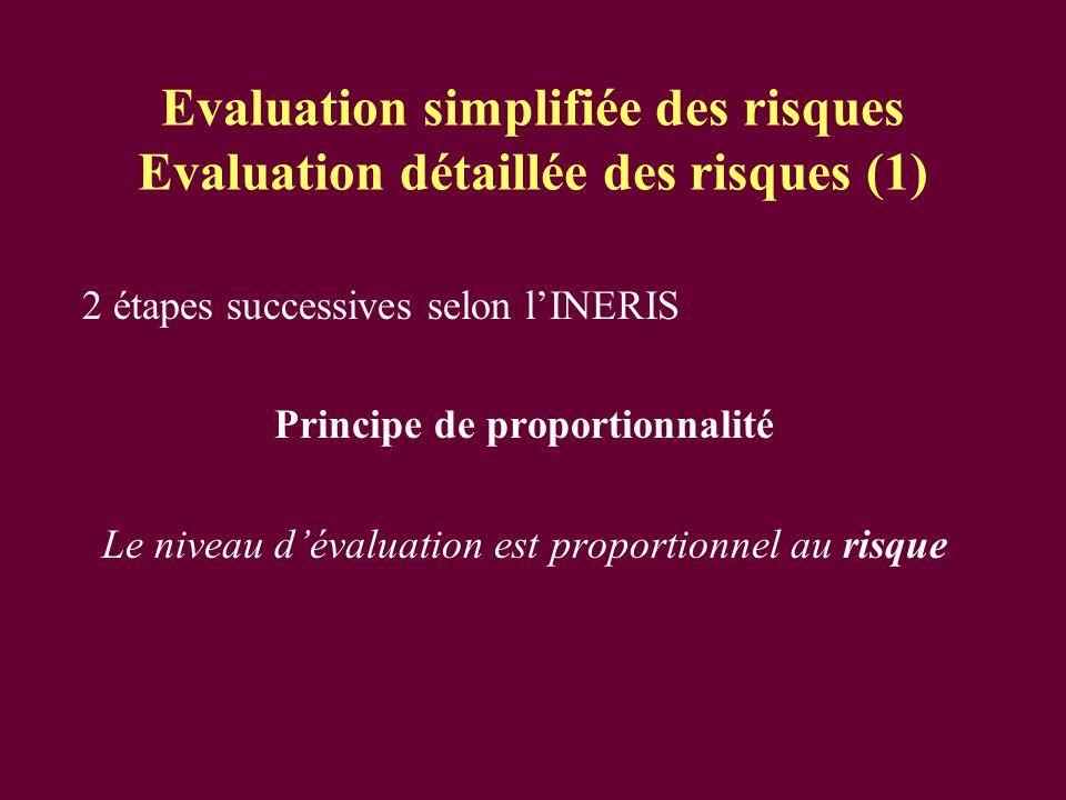 Evaluation simplifiée des risques Evaluation détaillée des risques (1)