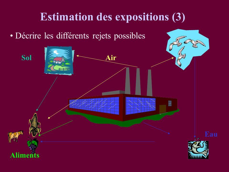 Estimation des expositions (3)