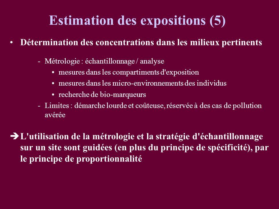 Estimation des expositions (5)