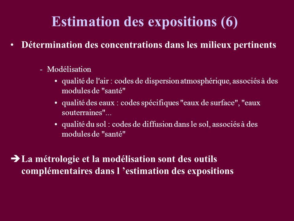Estimation des expositions (6)