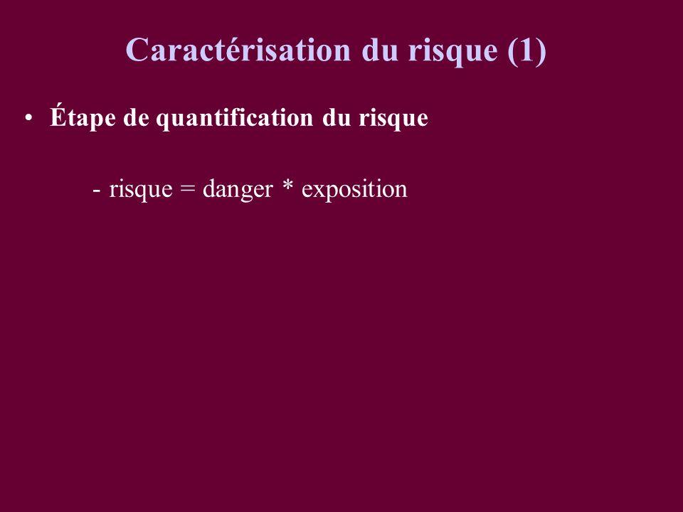 Caractérisation du risque (1)
