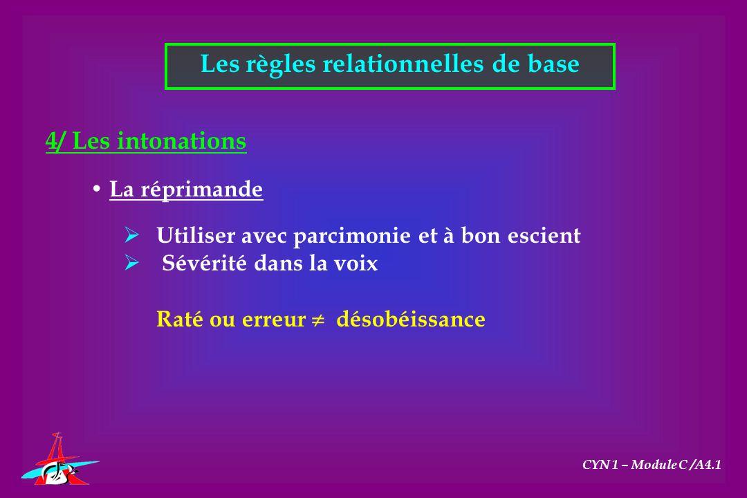 Les règles relationnelles de base