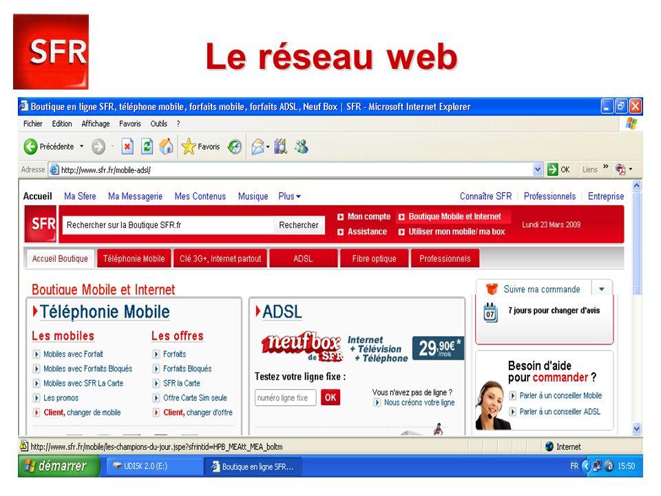 Le réseau web