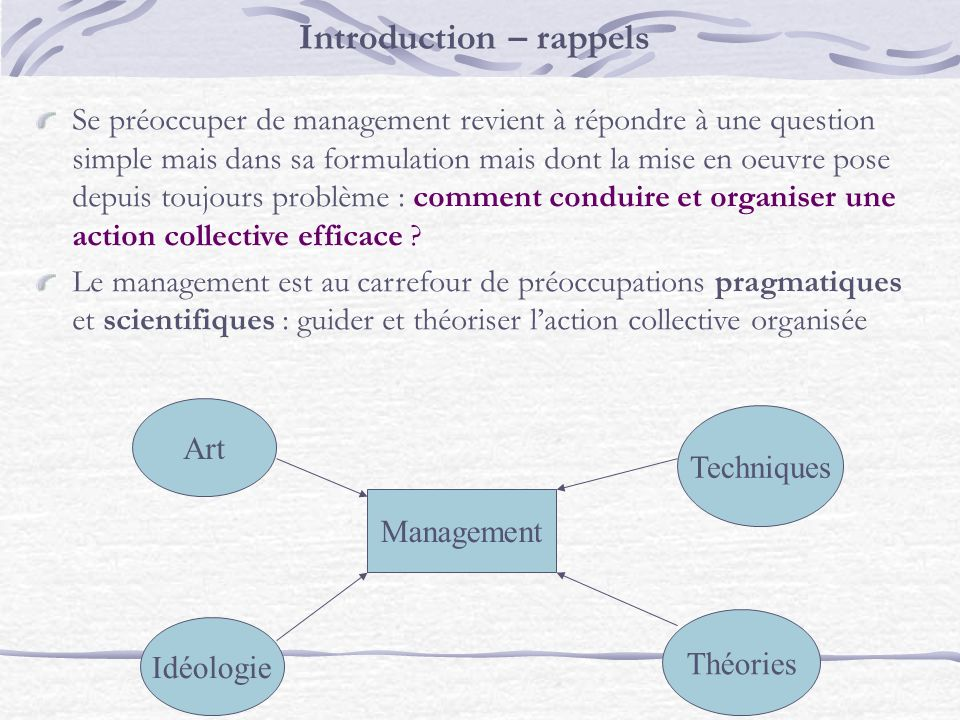 Introduction – rappels