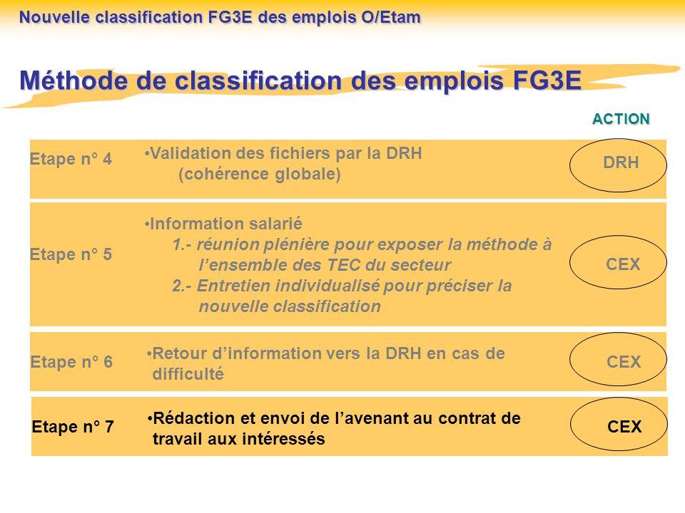 Méthode de classification des emplois FG3E