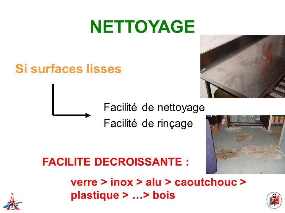 NETTOYAGE Si surfaces lisses Facilité de nettoyage Facilité de rinçage