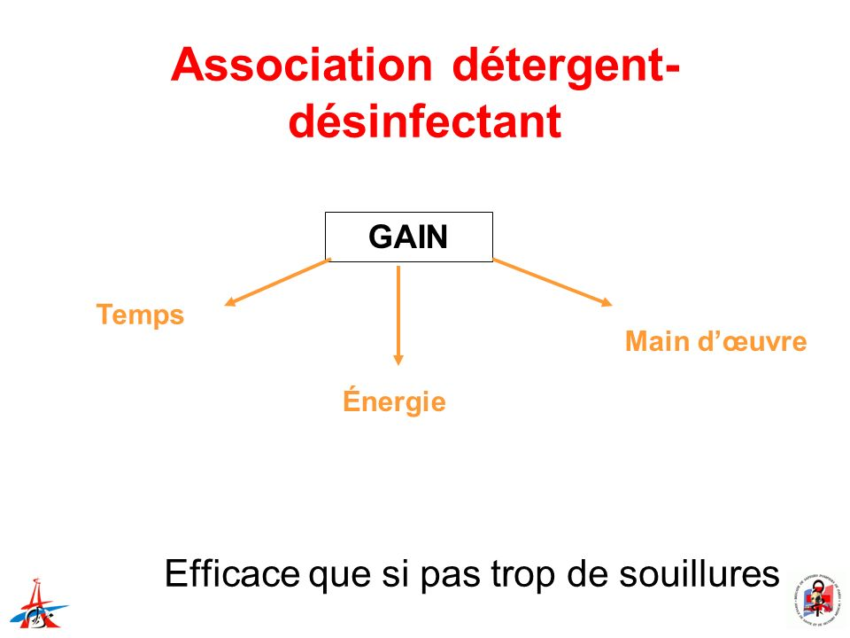 Association détergent-désinfectant