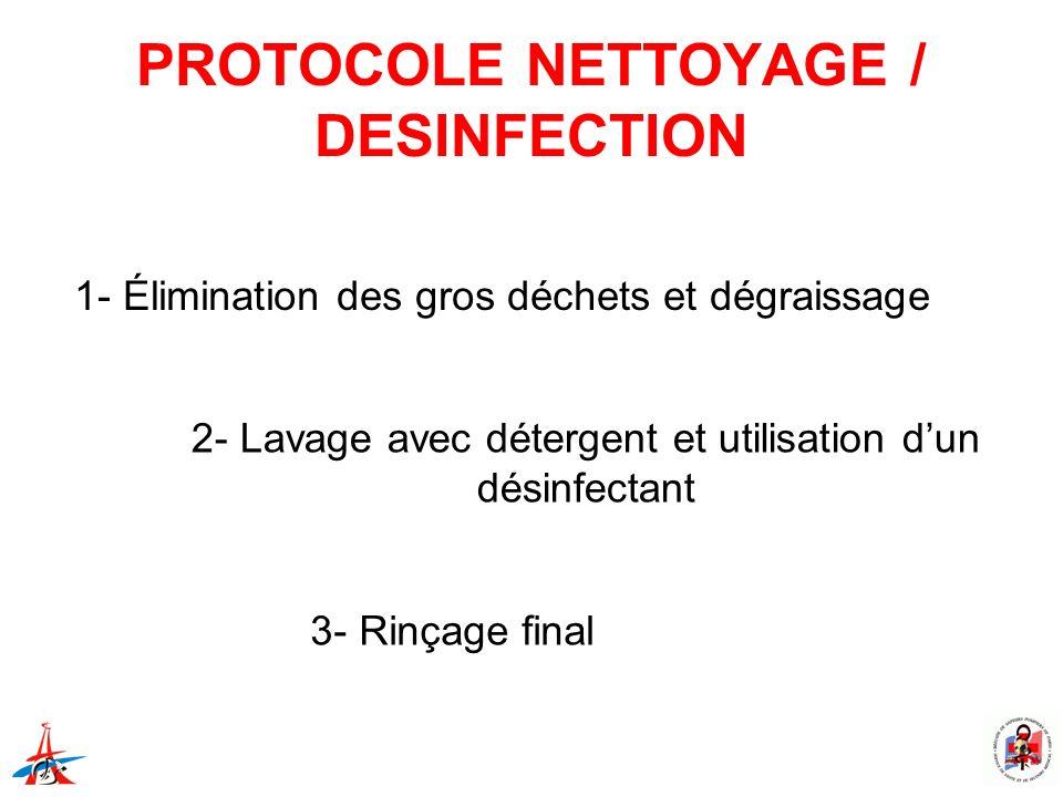 PROTOCOLE NETTOYAGE / DESINFECTION