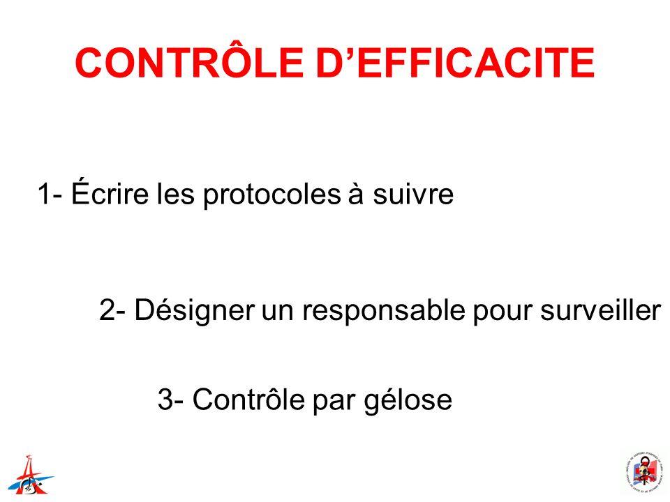 CONTRÔLE D'EFFICACITE