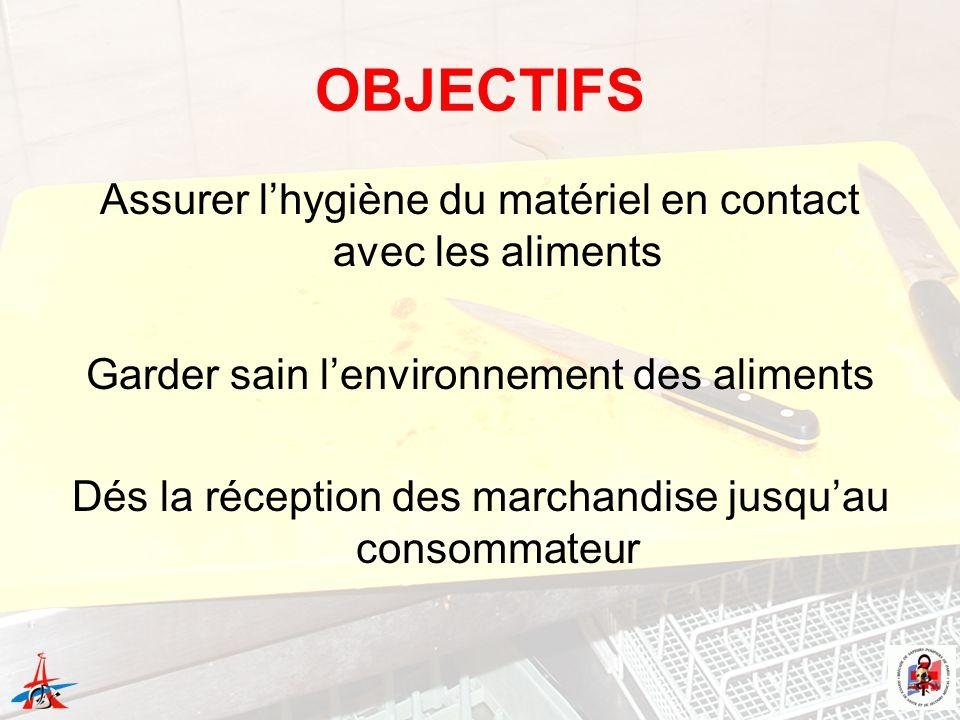 OBJECTIFS Assurer l'hygiène du matériel en contact avec les aliments