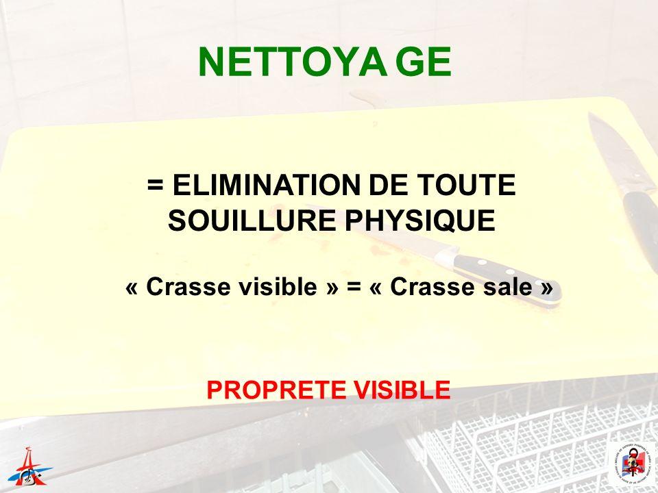 NETTOYA GE = ELIMINATION DE TOUTE SOUILLURE PHYSIQUE